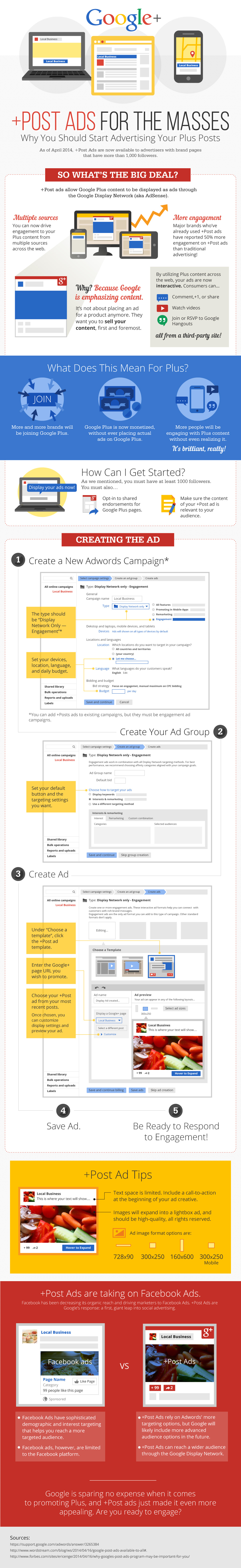How to Use Google Plus Post Ads