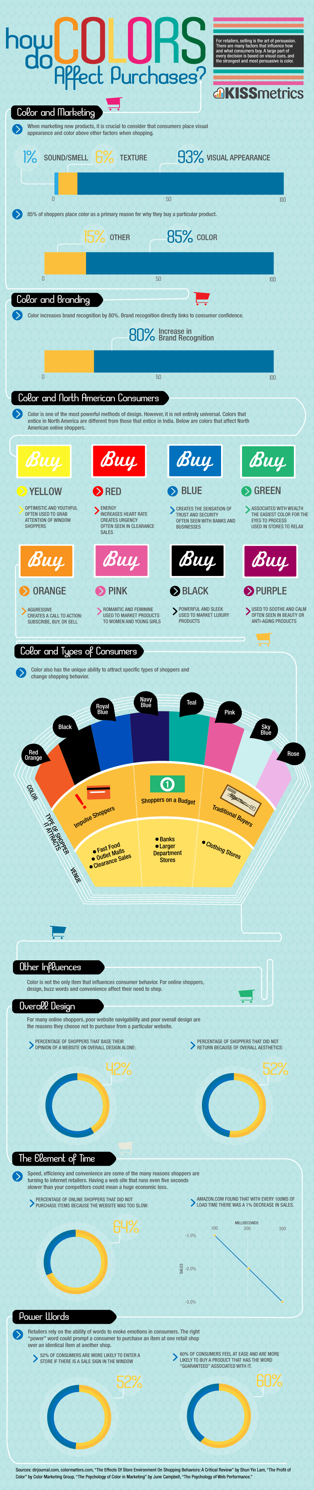 website color psychology
