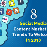 Social Media Content Marketing Trends
