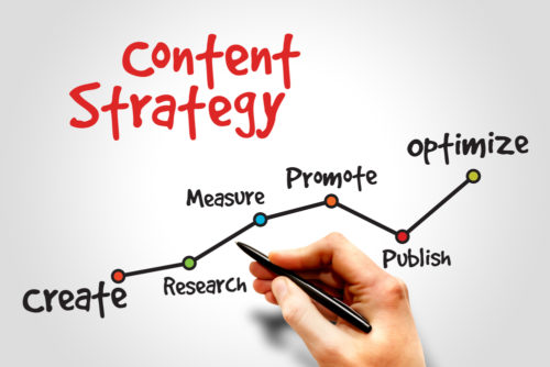 concentrate on content strategy