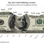 how make money blogging