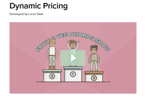 Automate Your WooCommerce Shop- dynamic pricing