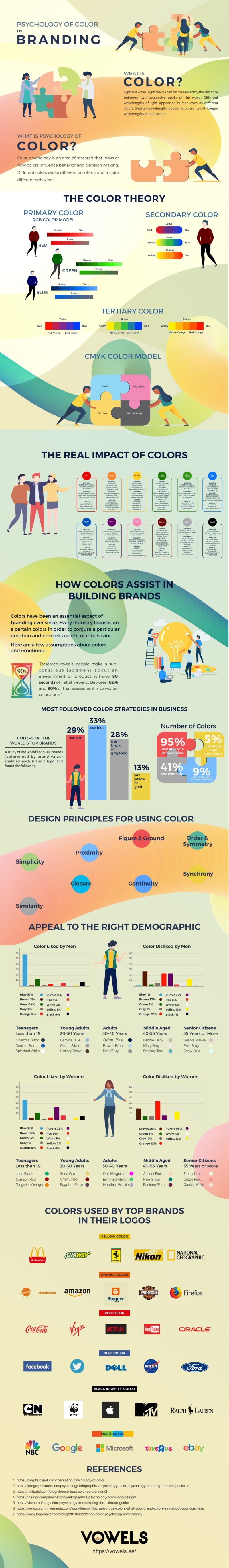 psychology of colors in branding