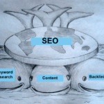 bootstrap SEO